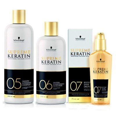 Средства для кератинового восстановления волос — Волосы