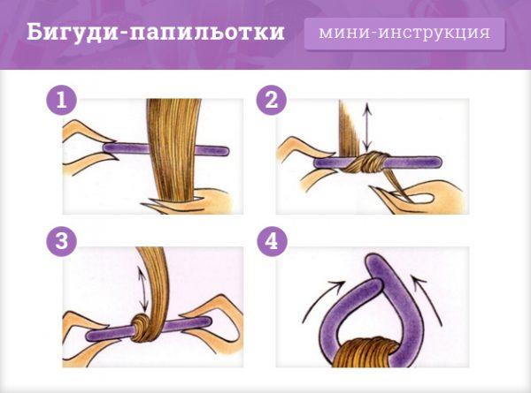Как закрутить бигуди на короткие волосы